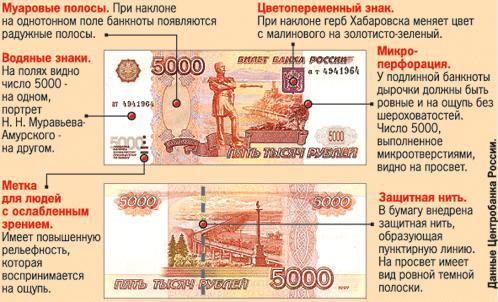Фальшивые деньги Как распознать фальшивые деньги