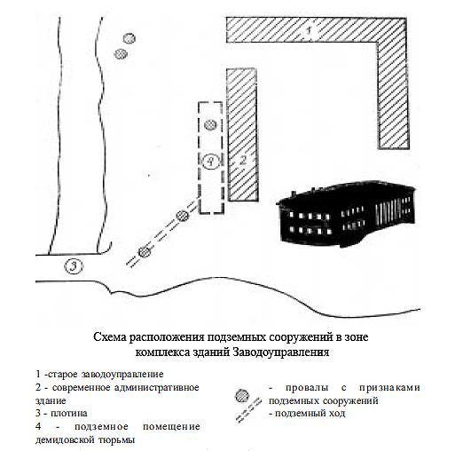 004_Схема из книги Слукина