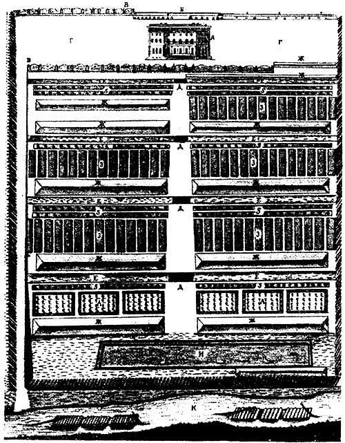 008_План ботанического сада П.А. Демидова в Москве, составленный в 1781 году