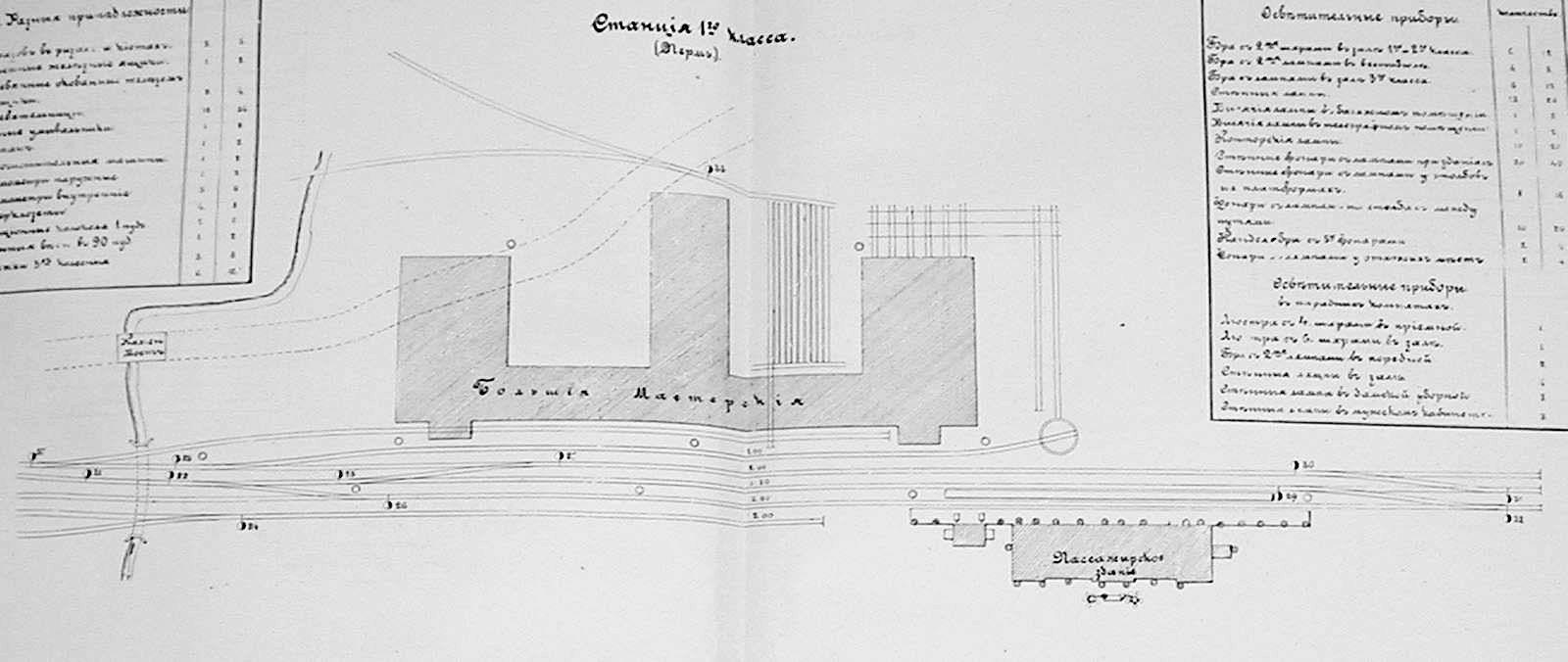 План станции Пермь
