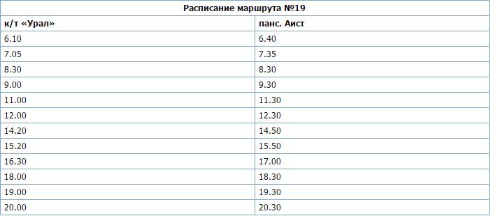 Расписание автобуса №19