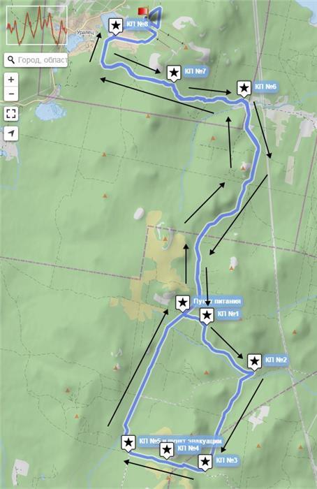 Схема дистанции марафона