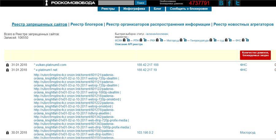 Сайты с детской порнографией в россии
